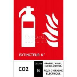 Panneau CO2