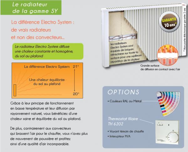 Radiateur a briques refractaires 3