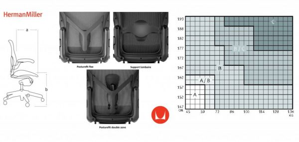 PRODUIT 7-2Fauteuil-AERON-Remastered-Taille-C-Graphite-alu-poli-Herman-MILLER